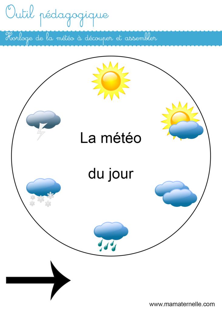 Activités - Outil pédagogique : horloge de la météo